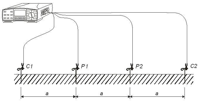 Измерения в электроустановках в теории и на практике.: http://www.astena.ru/metrel_6.html