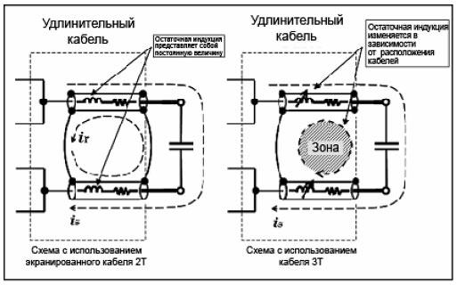 1 вид передней панели урк-2т.