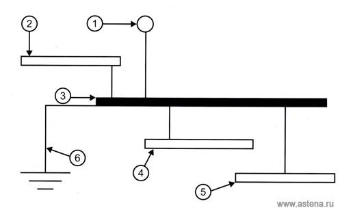 Схема УЗЭ с точками заземления