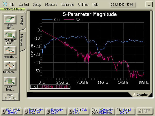 TDR/TDT and S-Parameter Mode