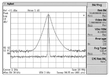 Отображаемый уровень шума